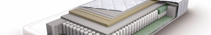 Pocketvering matrassen