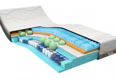 Hybride matrassen